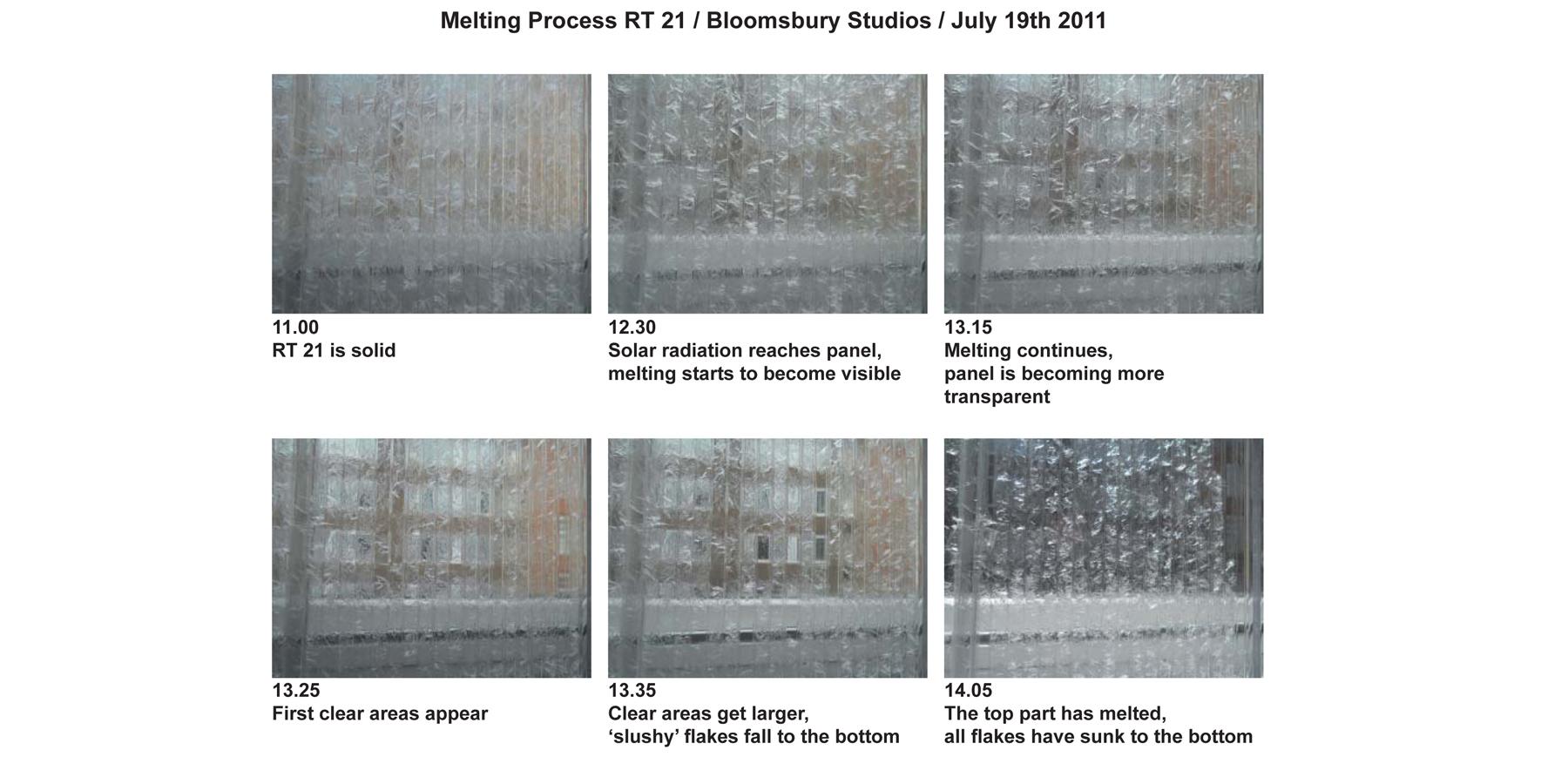 bloomsbury_melting-series