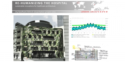 Re-humanizing the Hospital